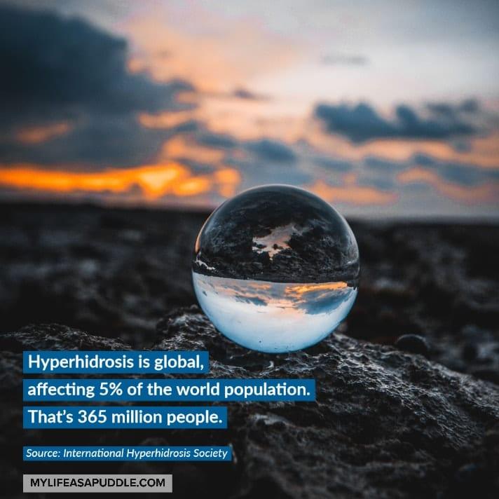 globe representing hyperhidrosis worldwide